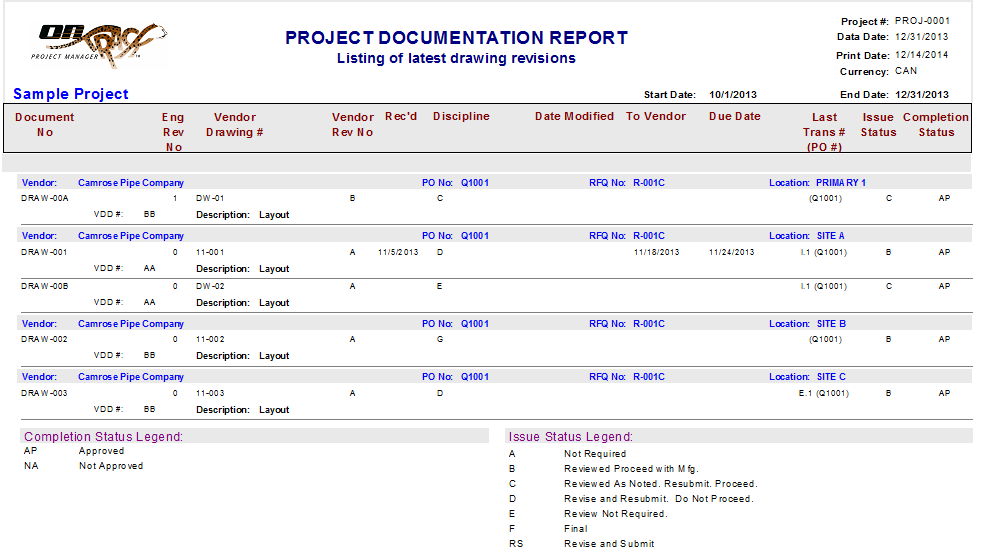 documentation report Report requirements the project report requirements document is used to provide enough detail about the specific report request to allow the developer to produce the desired report many projects involve the creation or modification of one or more reports.